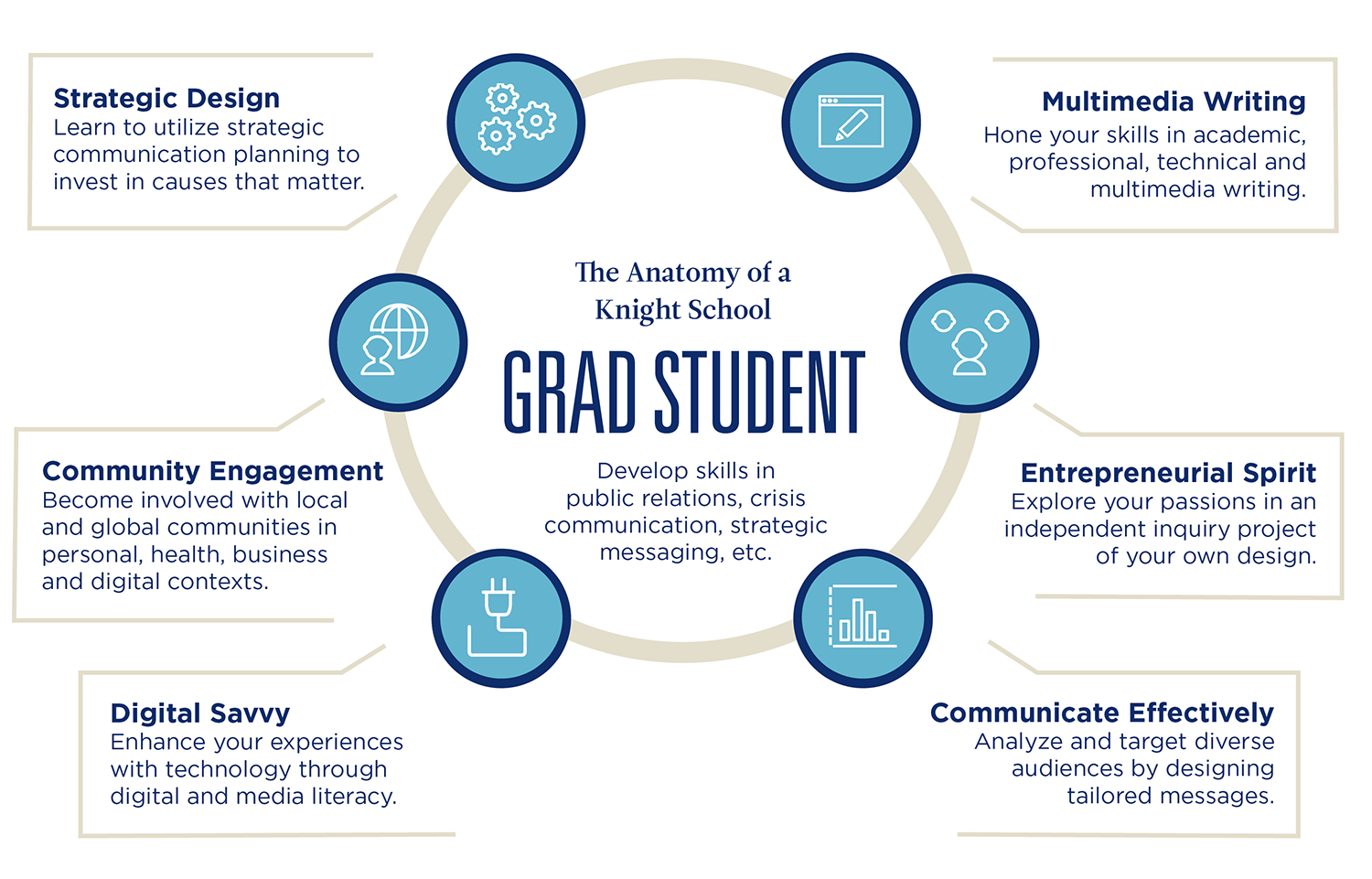 Knight School grad student infographic